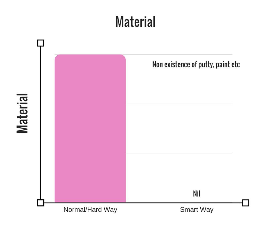 Dent Repairs Comparison Normal Hard Way (4)