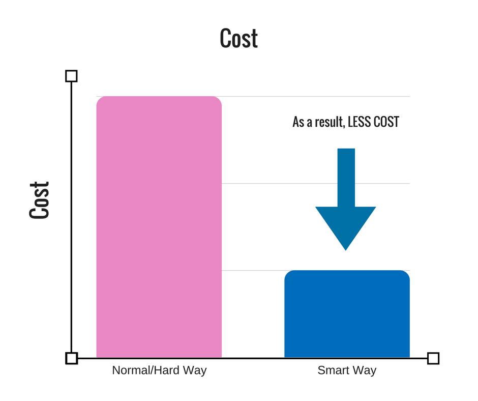 Dent Repairs Comparison Normal Hard Way (5)