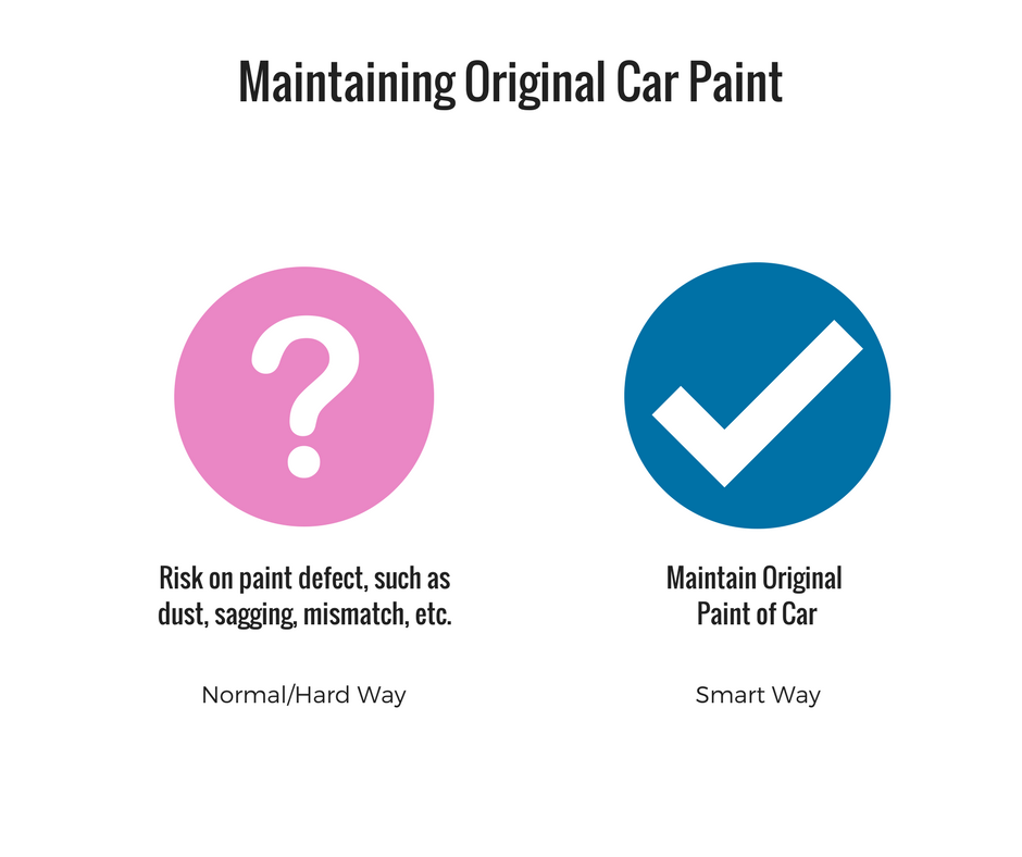Dent Repairs Comparison Normal Hard Way (6)
